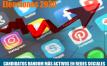Candidatos excluidos y los más activos en las Redes Sociales (Encuesta)